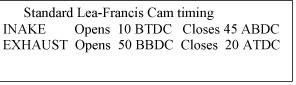 Standard Lea-Francis valve timing